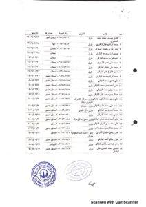 اللائحة الأساسية لجمعية البر ببارق_٢٠١٩١٢١٦١٢٢٢٣٩_page-0002