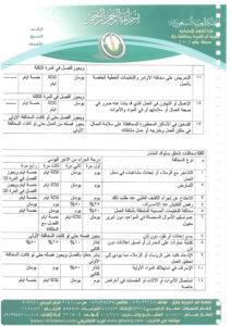 لائحة تنظيم العمل و العاملين-23