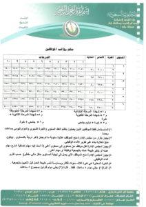 لائحة تنظيم العمل و العاملين-26
