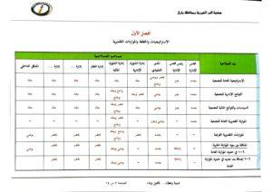 مصفوفة الصلاحيات بين مجلس الإدارة والإدارة التنفيذية-03