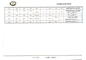 مصفوفة الصلاحيات بين مجلس الإدارة والإدارة التنفيذية-04