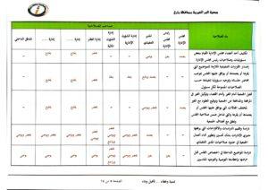 مصفوفة الصلاحيات بين مجلس الإدارة والإدارة التنفيذية-06