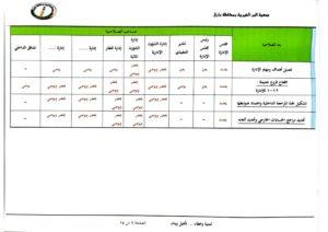 مصفوفة الصلاحيات بين مجلس الإدارة والإدارة التنفيذية-07