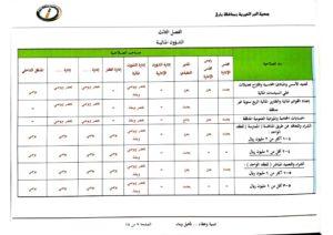مصفوفة الصلاحيات بين مجلس الإدارة والإدارة التنفيذية-08