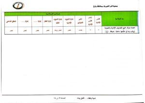 مصفوفة الصلاحيات بين مجلس الإدارة والإدارة التنفيذية-10